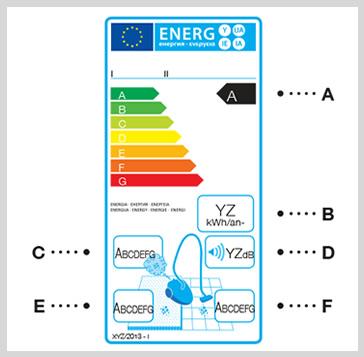 Etykieta energetyczna - zobacz więcej